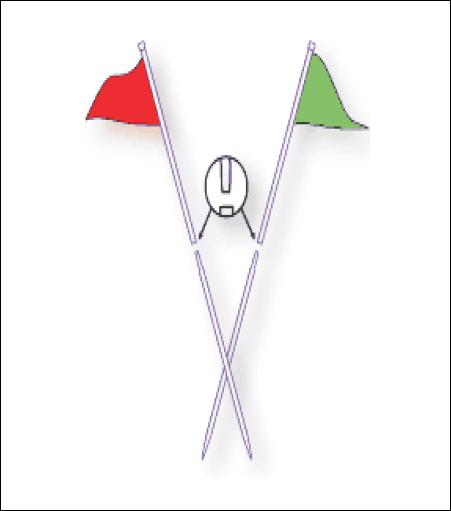 2 Piece White Steel Flag Pole